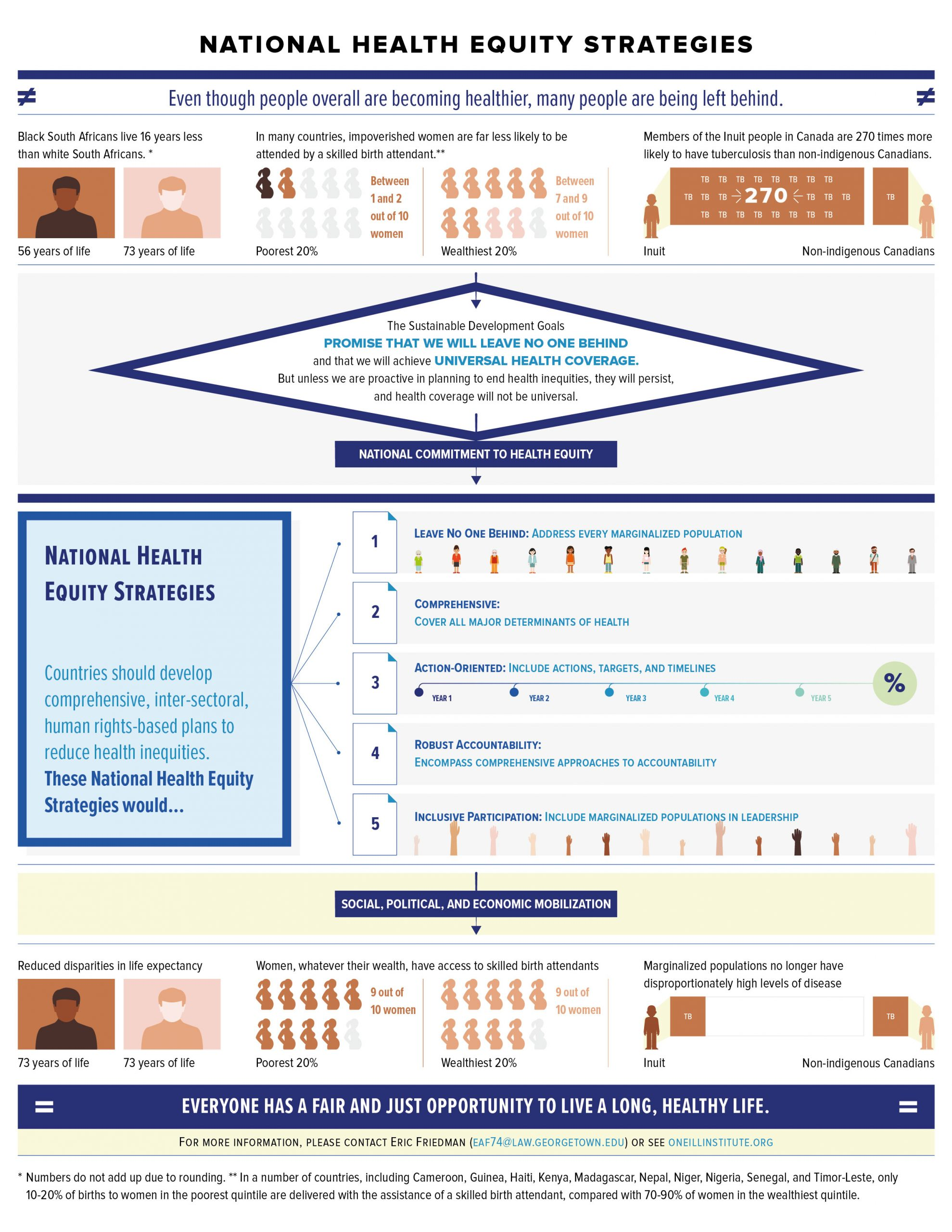 NHES Infographics